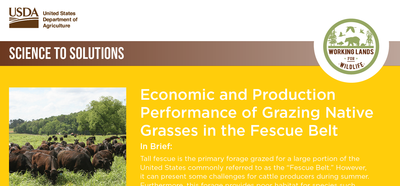 WLFW Science to Solutions: Economics of NWSG Forage